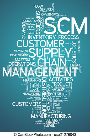 Word Cloud Supply Chain Management - csp21276043