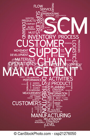 Word Cloud Supply Chain Management - csp21276050