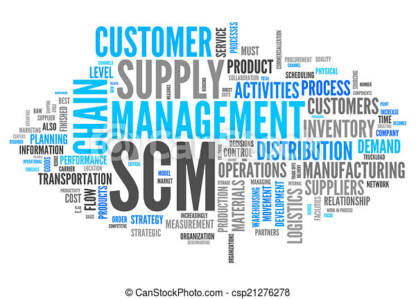 Word Cloud Supply Chain Management - csp21276278