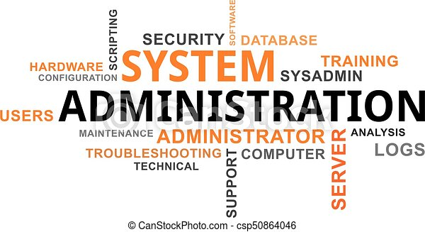 Word Cloud System Administration A Word Cloud Of System