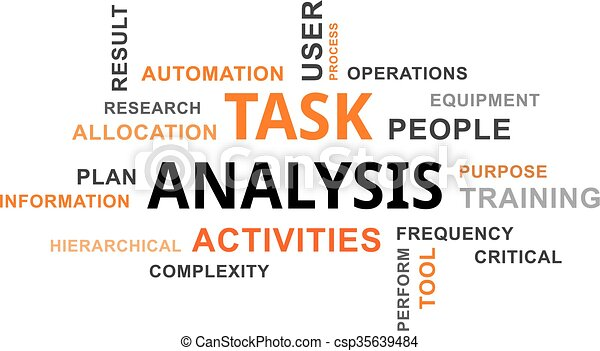 Word Cloud  Task Analysis A Word Cloud Of Task Analysis  Vector