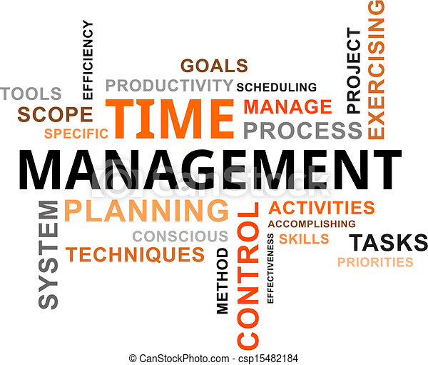 Word Cloud  Time Management A Word Cloud Of Time  Vector