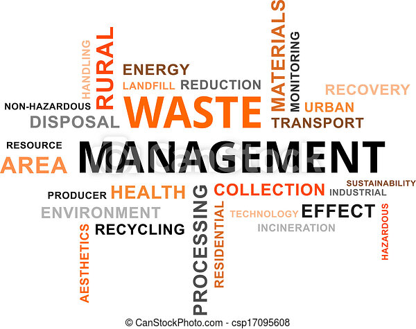 word cloud - waste management - csp17095608