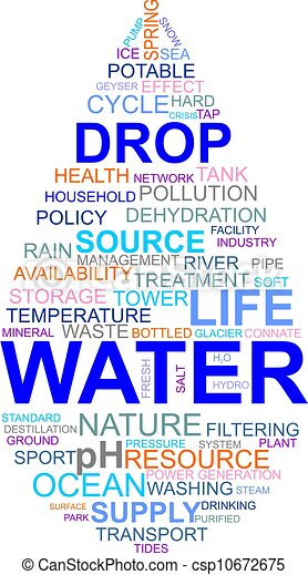 Water Source Cliparts, Stock Vector And Royalty Free Water Source  Illustrations