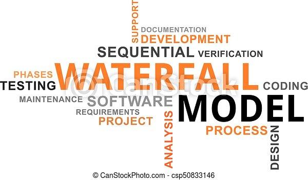 Development Methodology 104km