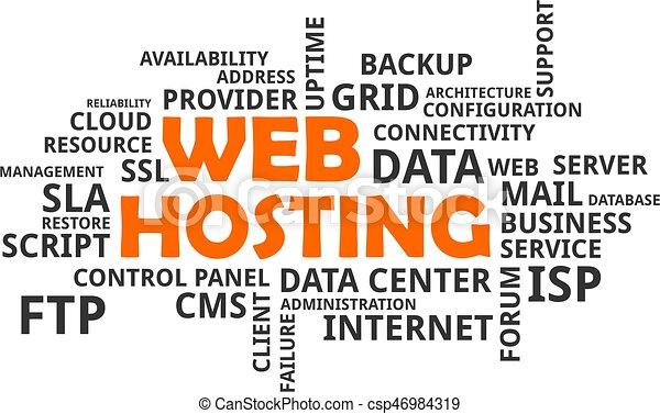 word cloud - web hosting - csp46984319