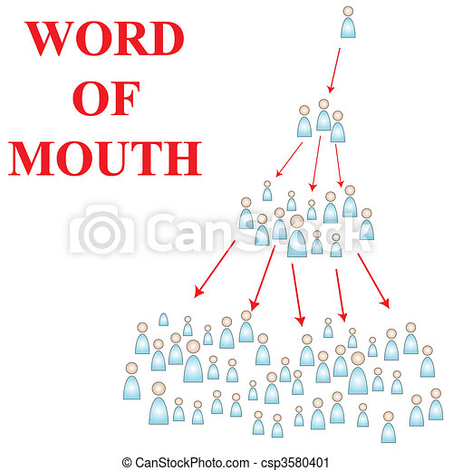 Word of Mouth - csp3580401