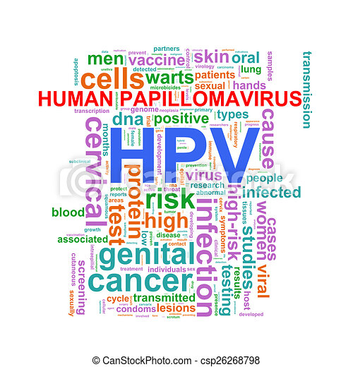 word tags wordcloud hpv human papillomavirus illustration of hpv