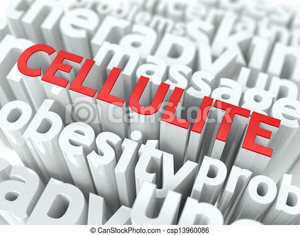 wordcloud, concept., cellulite., monde médical - csp13960086