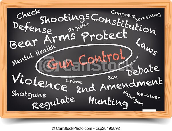 Wordcloud Gun Control - csp28495892