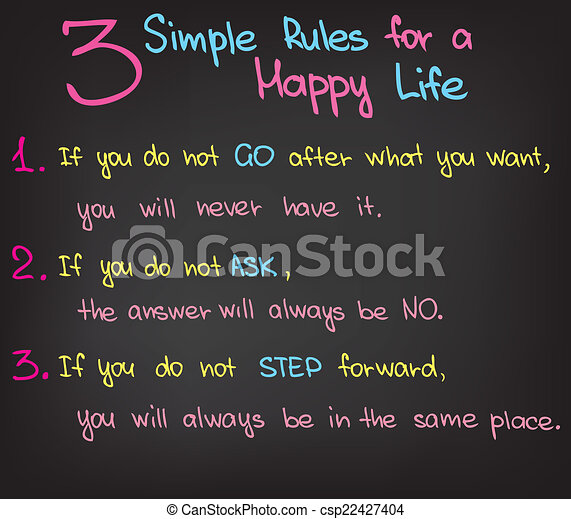 4d26440df403 Words of motivation and success. 3 simple rules for getting success.