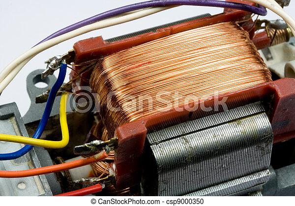 Workings Inside Electric Motor Workings Inside Small