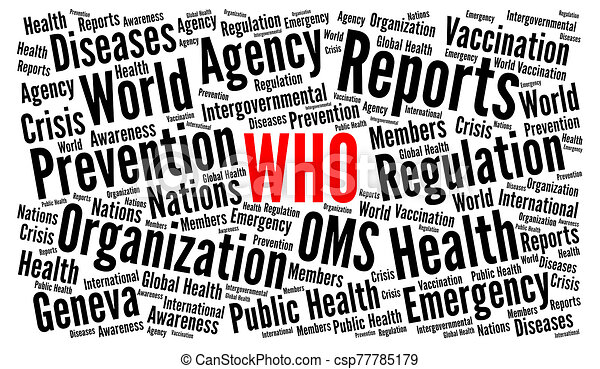 World health organization word cloud.
