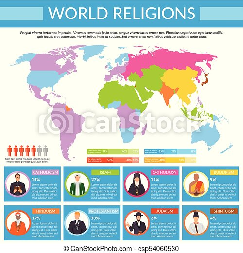 world religions infographics csp54060530