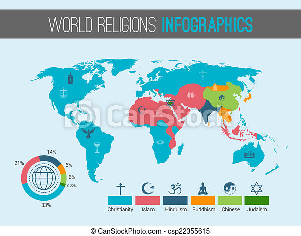 World religions map world religions infographic with pie chart and world religions map csp22355615 gumiabroncs Images