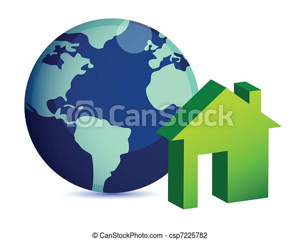 Worldwide Properties  - csp7225782