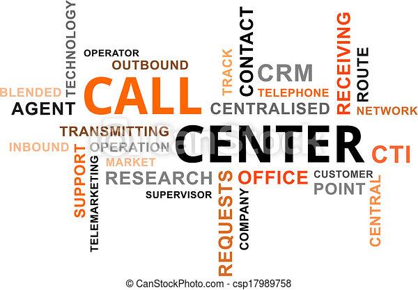 Word Cloud - Call Center - csp17989758