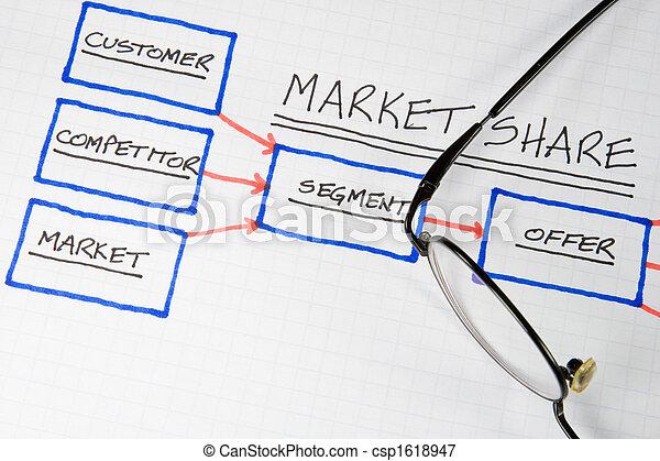 wykresy, wykresy, handlowy, & - csp1618947