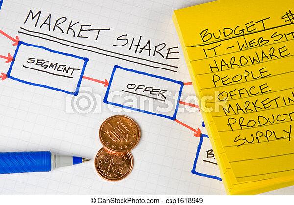 wykresy, wykresy, handlowy, & - csp1618949