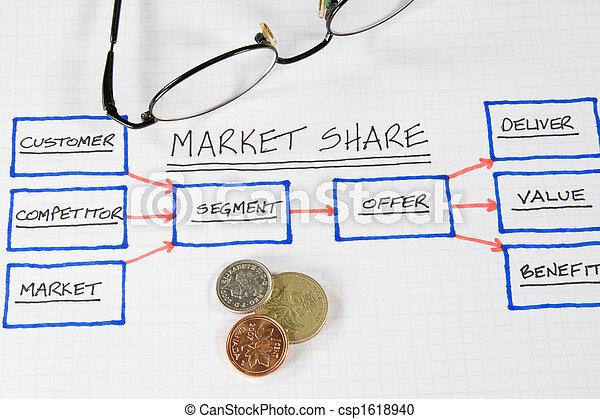 wykresy, wykresy, handlowy, & - csp1618940