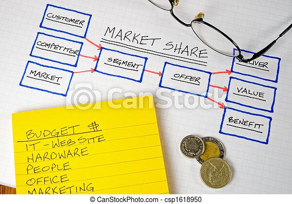 wykresy, wykresy, handlowy, & - csp1618950