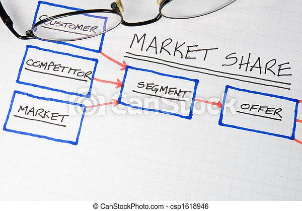 wykresy, wykresy, handlowy, & - csp1618946