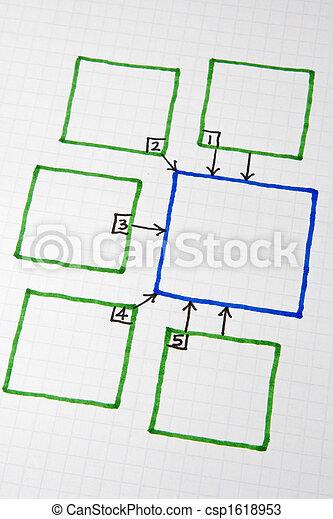 wykresy, wykresy, handlowy, & - csp1618953
