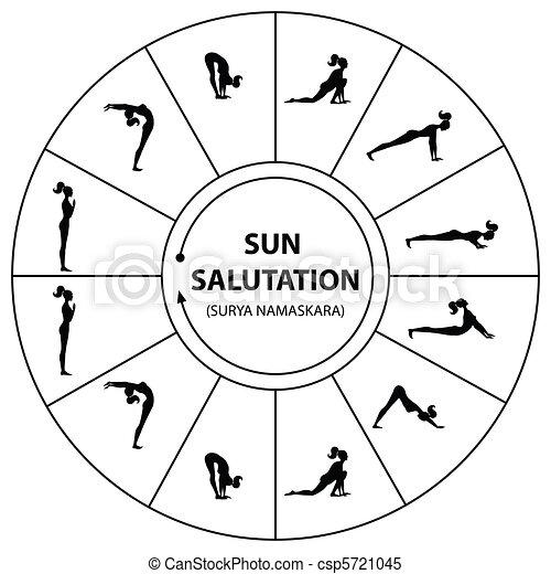 yogasunsalutation yoga  a set of exercises the