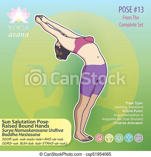 yoga sun salutation pose 13 vector illustration of yoga