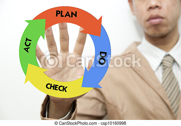 Young business man drawing business quality management cycle - csp10160998
