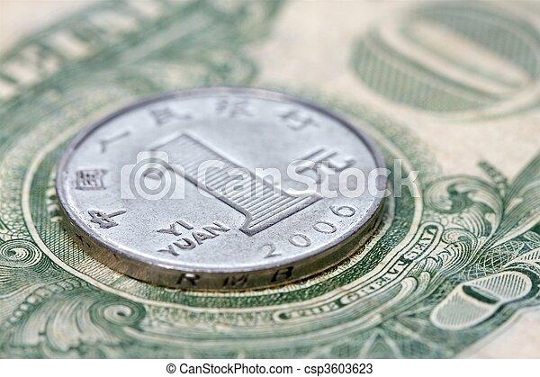 Yuan on dollar - csp3603623