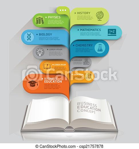 zahl, buecher, bildung, rgeöffnete, template., schablone, webikon, design, sprechblase, sein, gebraucht, workflow, optionen, plan, infographics., treten, banner, diagramm, auf, buechse - csp21757878