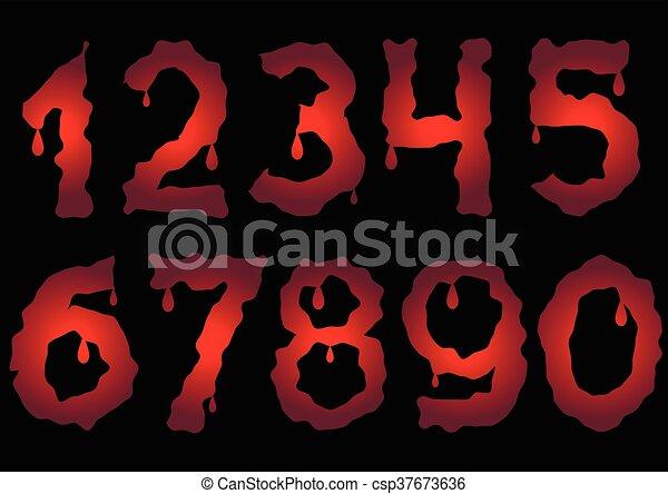 Horror nummern