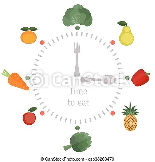 Zdrowe Jadlo Jedzenie Zegar