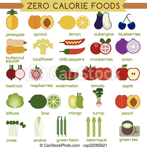 zero, caloria, cibi - csp32085621