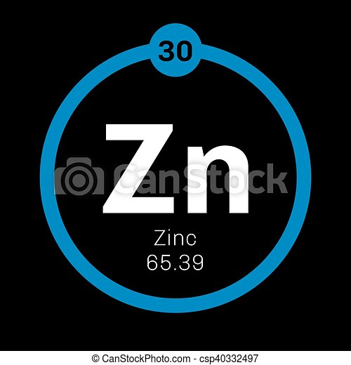 Zinc Chemical Element Common Element On Earth Colored Icon With