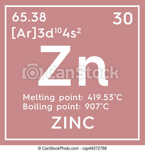 Zinc Transition Metals Chemical Element Of Mendeleevs Periodic