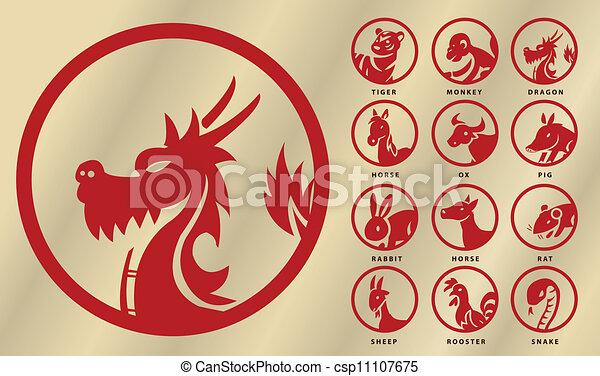 zodiac, oostelijk - csp11107675
