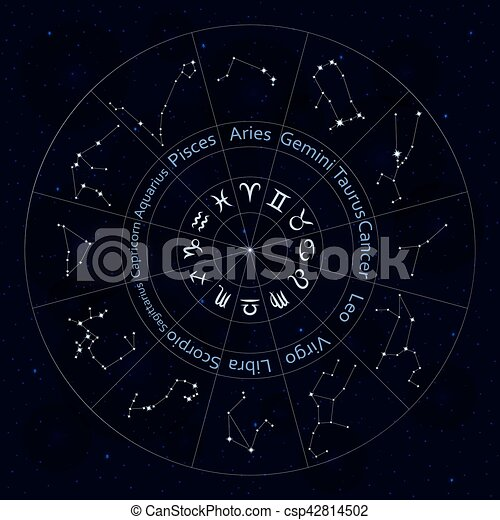 Zodiac signs set of all horoscope constellation stars abstract zodiac signs set of all horoscope constellation stars abstract space night sky background with stars and bokeh at the back round shape good for mobile ccuart Gallery