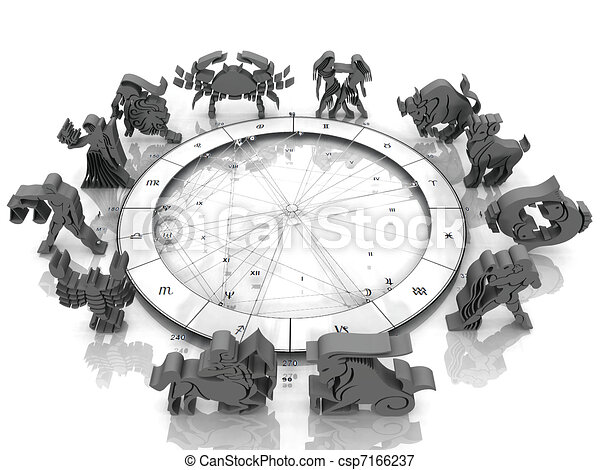 Zodiac signs  - csp7166237