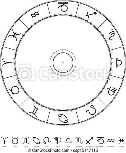 zodiaque, astrologie - csp15147115