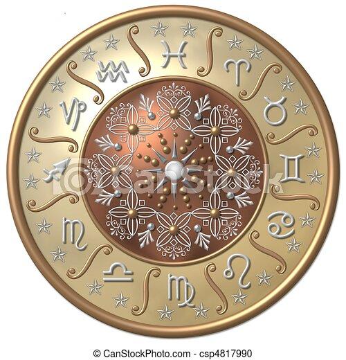 zodiaque, disque - csp4817990