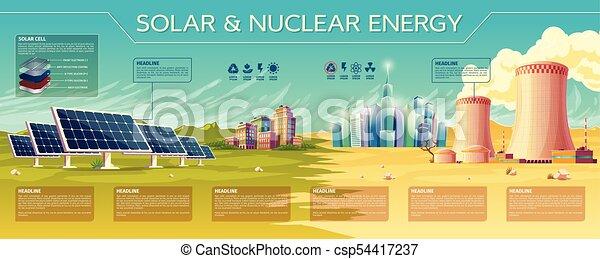 zonne, kernenergie, vector, infographics, industrie - csp54417237