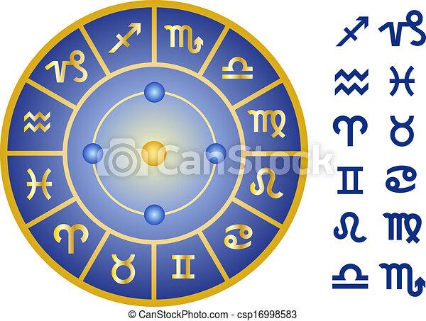 datování horoskop 2013 jaký věk průměrný člověk začíná chodit